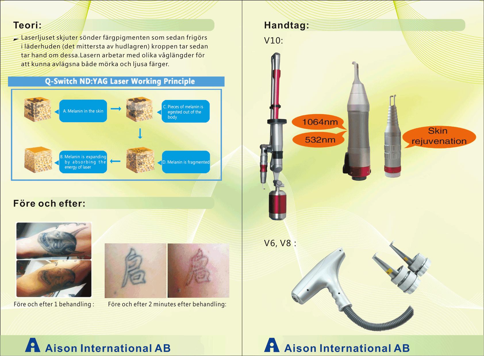 Tattoo removal laser v6 aison international ab for Tattoo removal products